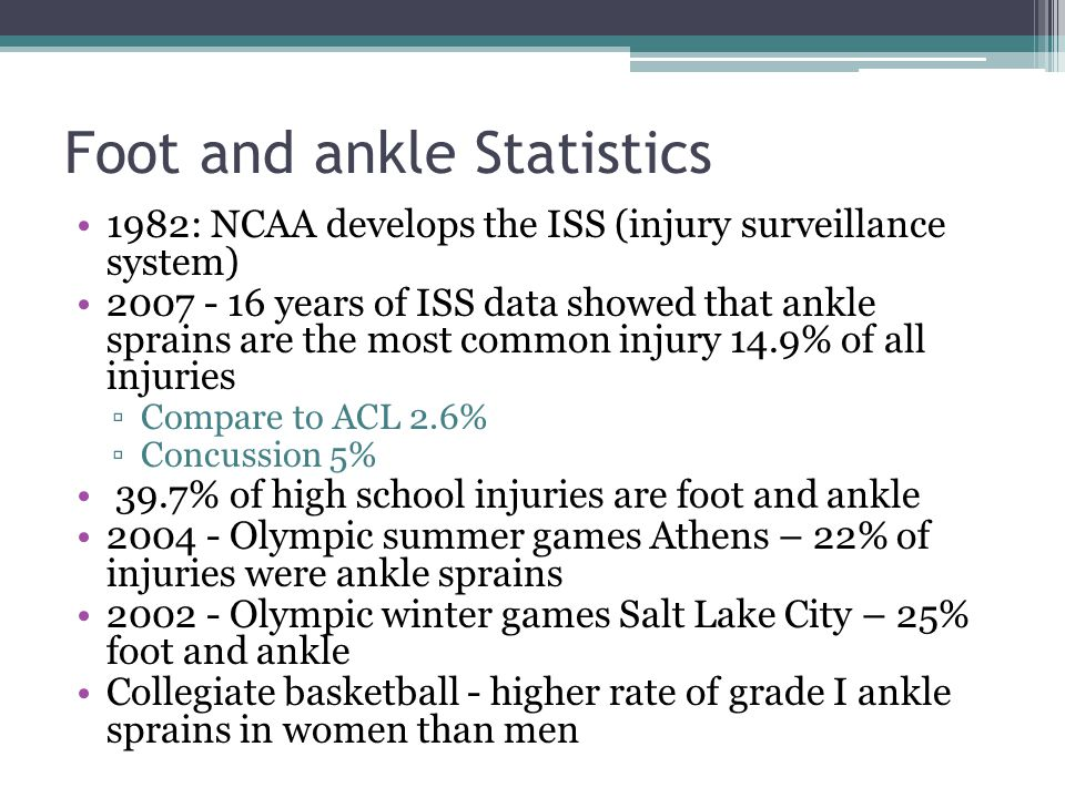 Foot and ankle Statistics 1982: NCAA develops the ISS (injury surveillance system) 2007 - 16 years of ISS data showed that ankle sprains are the most
