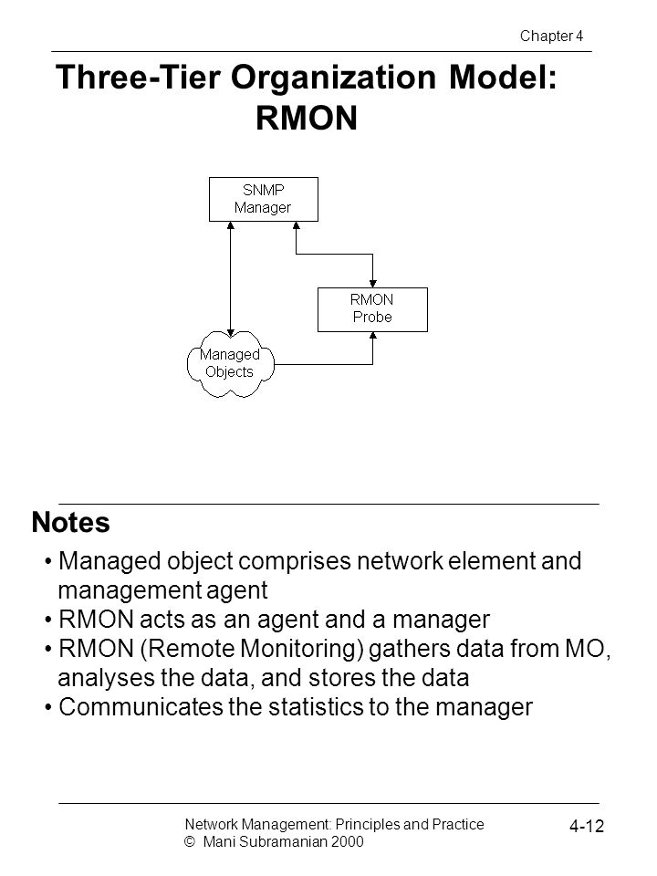 Notes Three-Tier Organization Model: RMON Managed object comprises network element and management agent RMON acts as an agent and a manager RMON (Remo