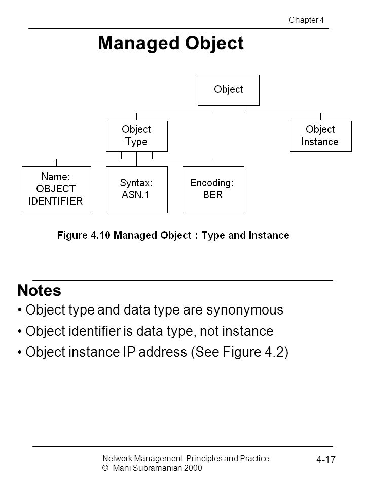Notes Managed Object Object type and data type are synonymous Object identifier is data type, not instance Object instance IP address (See Figure 4.2)