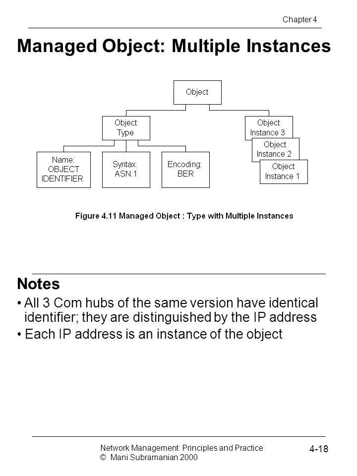 Notes Managed Object: Multiple Instances All 3 Com hubs of the same version have identical identifier; they are distinguished by the IP address Each I
