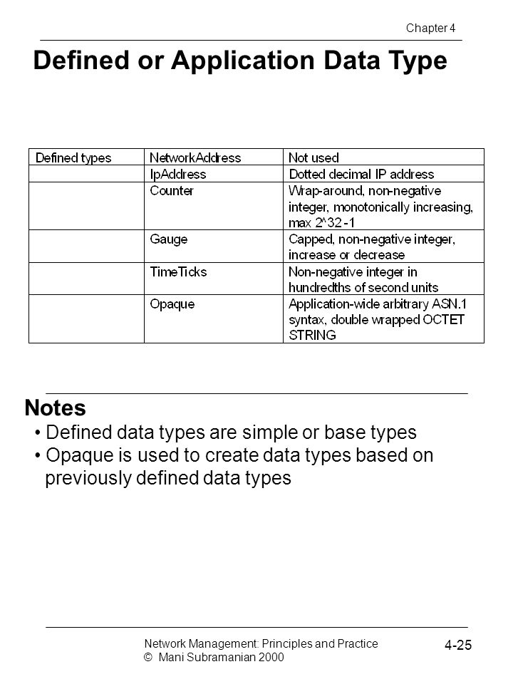 Notes Defined or Application Data Type Defined data types are simple or base types Opaque is used to create data types based on previously defined dat