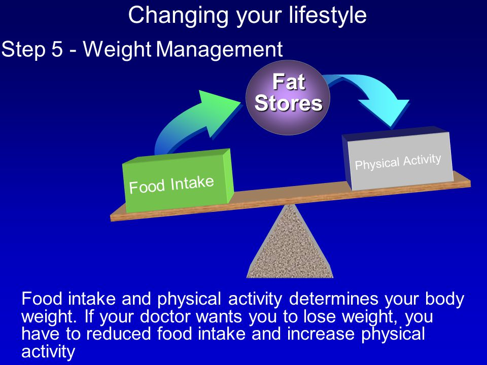 Step 5 - Weight Management Food Intake Physical Activity Fat Stores Food intake and physical activity determines your body weight. If your doctor want