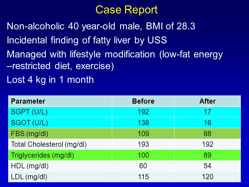 Case Report Non-alcoholic 40 year-old male, BMI of 28.3 Incidental finding of fatty liver by USS Managed with lifestyle modification (low-fat energy –
