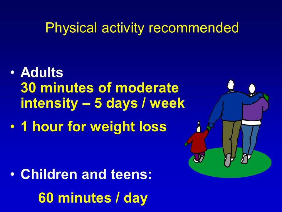 Physical activity recommended Adults 30 minutes of moderate intensity – 5 days / week 1 hour for weight loss Children and teens: 60 minutes / day