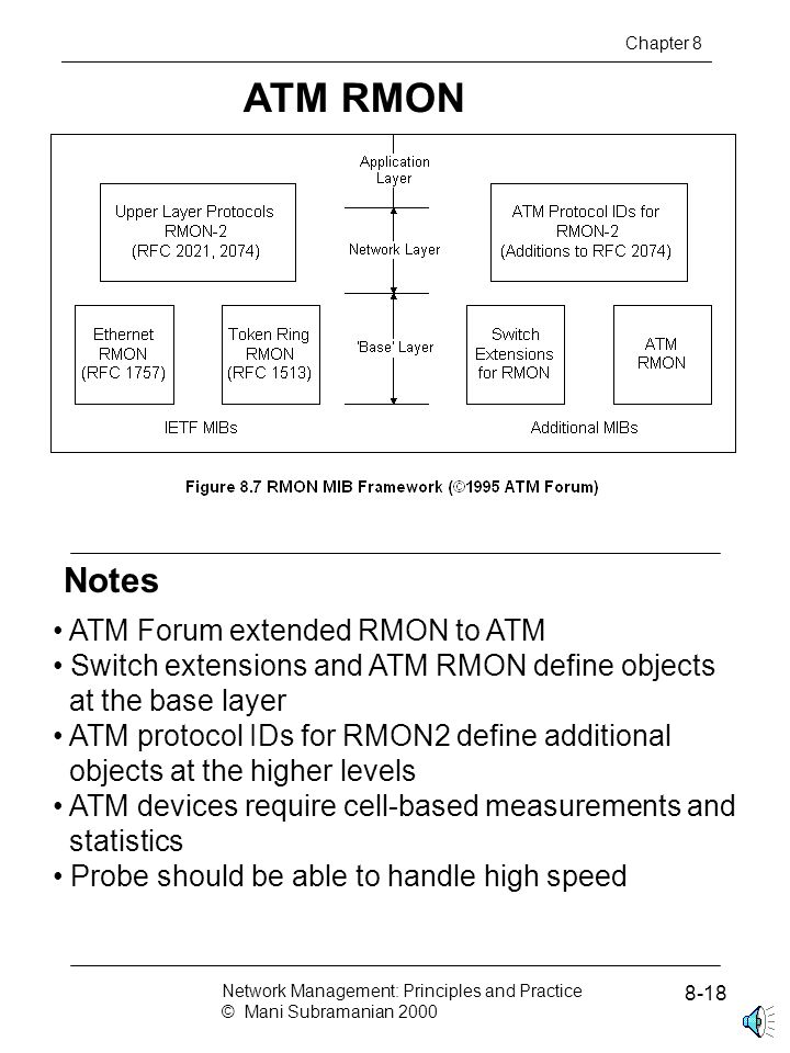 Notes ATM RMON Chapter 8 ATM Forum extended RMON to ATM Switch extensions and ATM RMON define objects at the base layer ATM protocol IDs for RMON2 define additional objects at the higher levels ATM devices require cell-based measurements and statistics Probe should be able to handle high speed Network Management: Principles and Practice © Mani Subramanian 2000 8-18