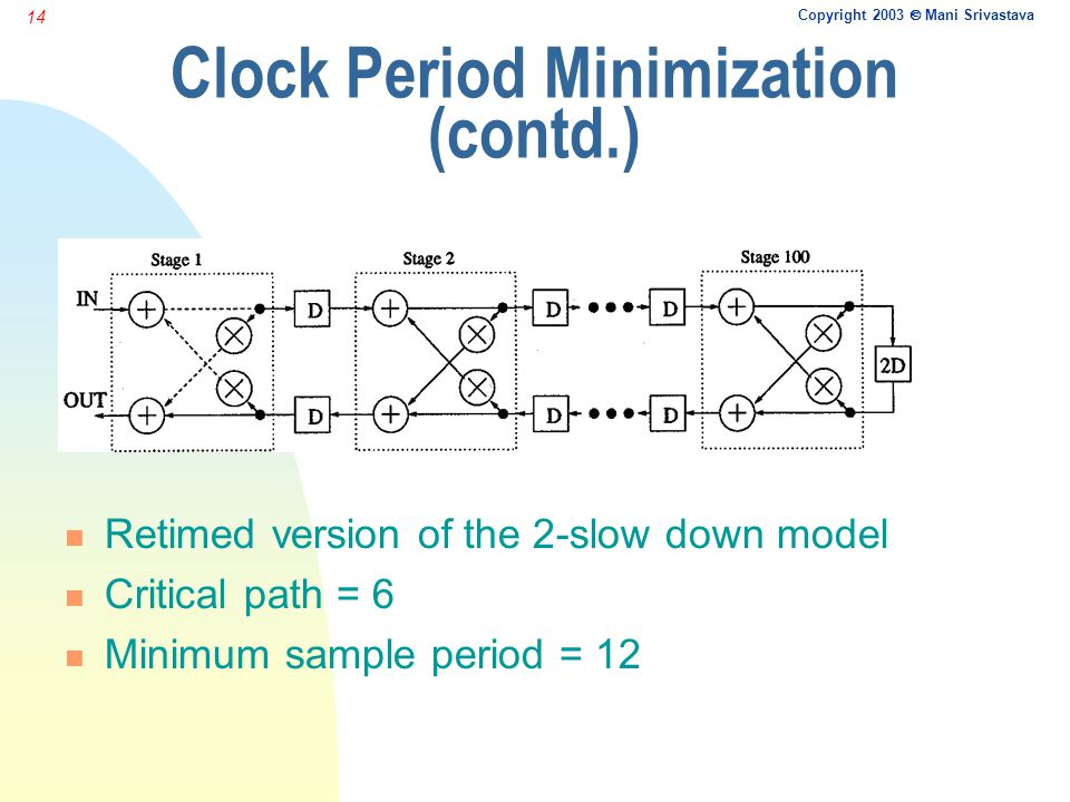 Copyright 2003  Mani Srivastava 14 Clock Period Minimization (contd.) n Retimed version of the 2-slow down model n Critical path = 6 n Minimum sample period = 12