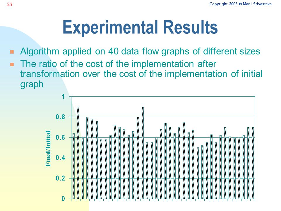 Copyright 2003  Mani Srivastava 33 Experimental Results n Algorithm applied on 40 data flow graphs of different sizes n The ratio of the cost of the implementation after transformation over the cost of the implementation of initial graph