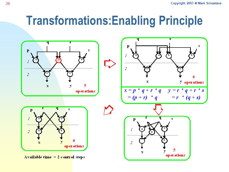 Copyright 2003  Mani Srivastava 36 Transformations:Enabling Principle