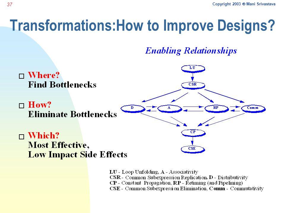 Copyright 2003  Mani Srivastava 37 Transformations:How to Improve Designs