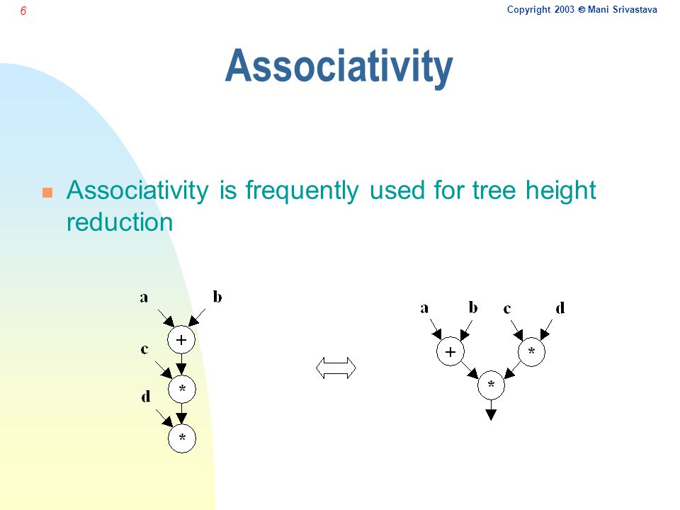 Copyright 2003  Mani Srivastava 6 Associativity n Associativity is frequently used for tree height reduction
