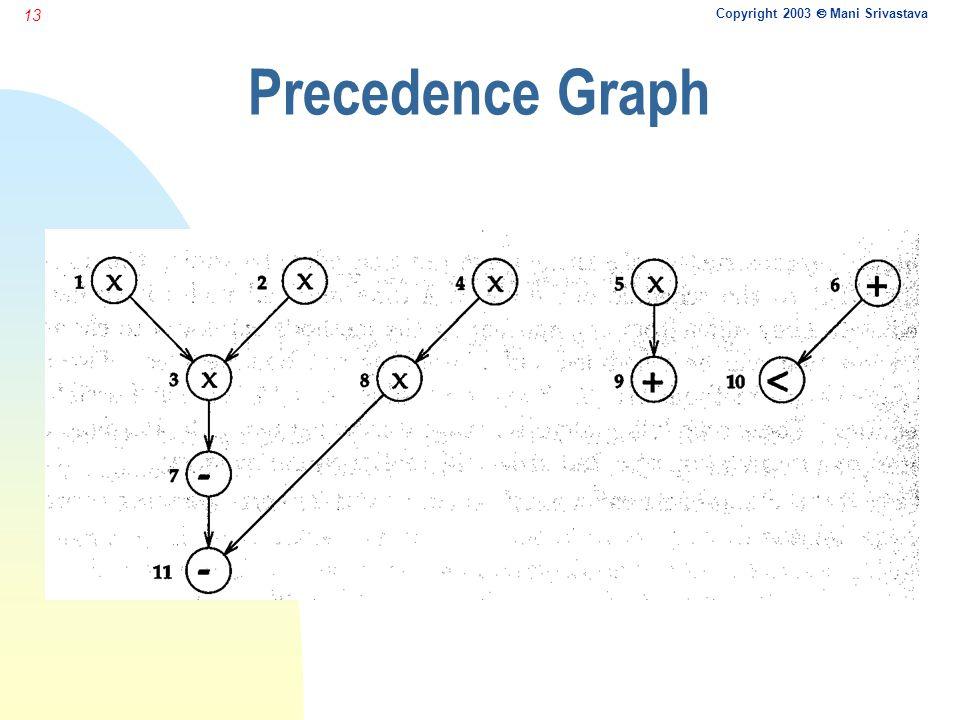 Copyright 2003  Mani Srivastava 13 Precedence Graph