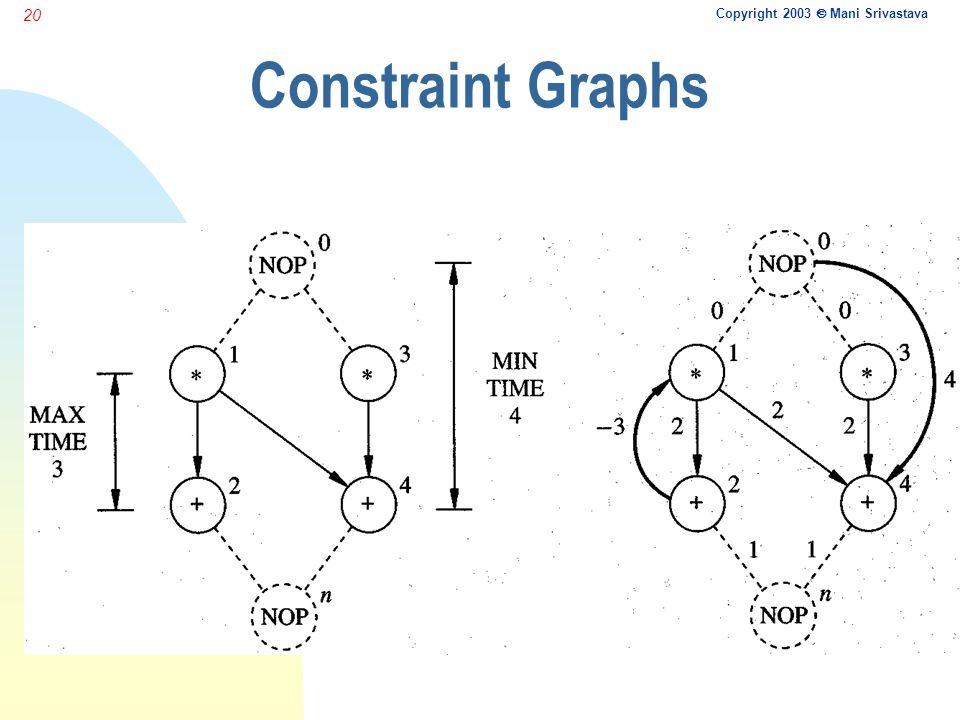 Copyright 2003  Mani Srivastava 20 Constraint Graphs