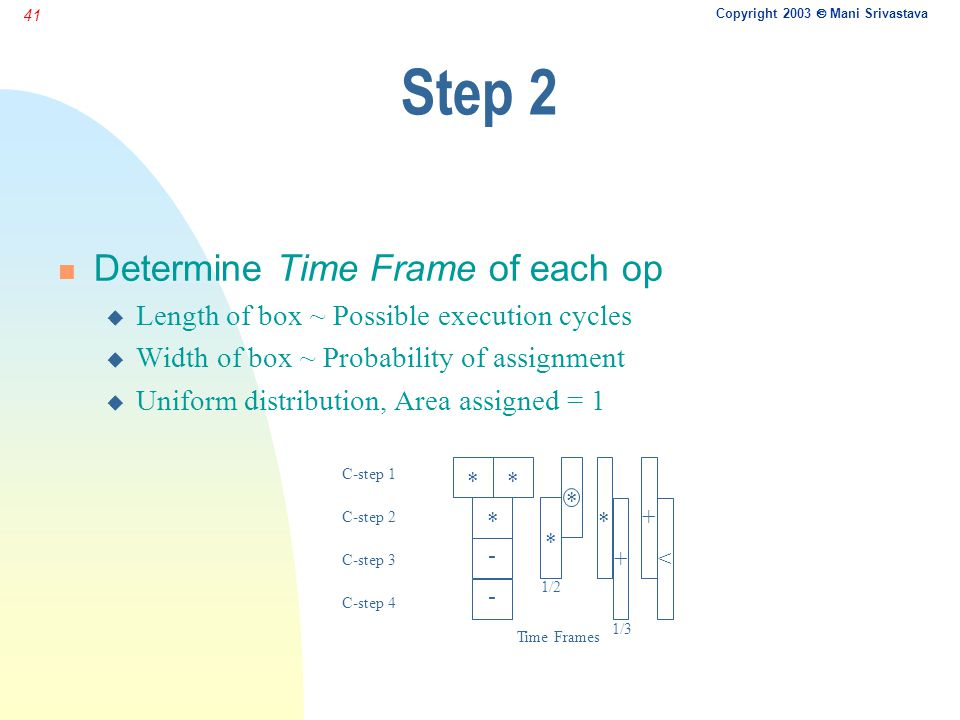 Copyright 2003  Mani Srivastava 41 Step 2 n Determine Time Frame of each op u Length of box ~ Possible execution cycles u Width of box ~ Probability