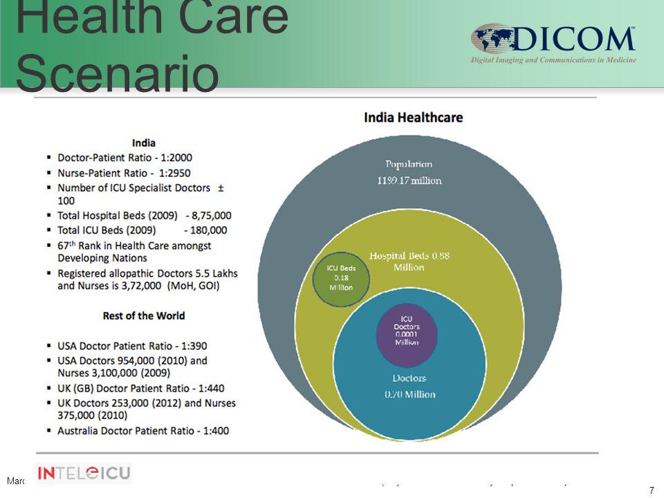 March 2013 DICOM International Conference & SeminarTitle of Presentation (may abbreviate but identify the presentation.) 7 Health Care Scenario