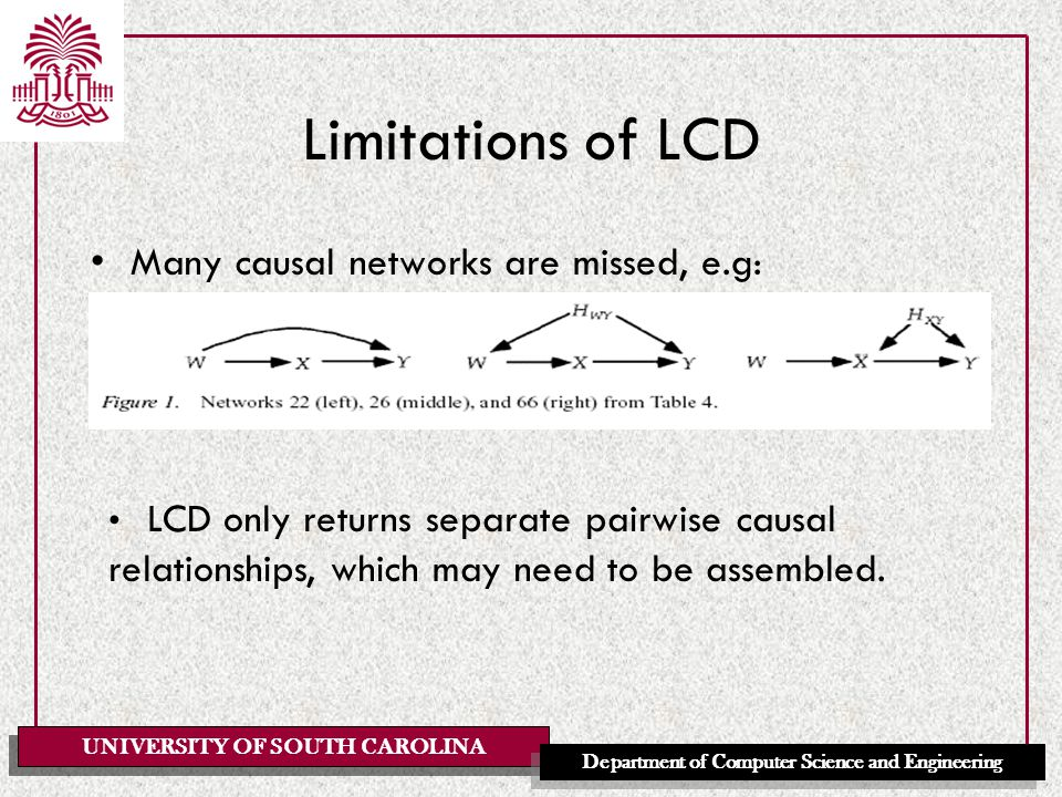 UNIVERSITY OF SOUTH CAROLINA Department of Computer Science and Engineering Limitations of LCD Many causal networks are missed, e.g: LCD only returns