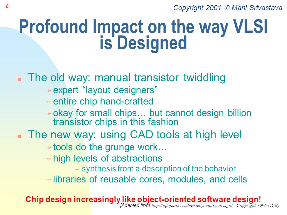 "Copyright 2001  Mani Srivastava 5 Profound Impact on the way VLSI is Designed n The old way: manual transistor twiddling F expert ""layout designers"""