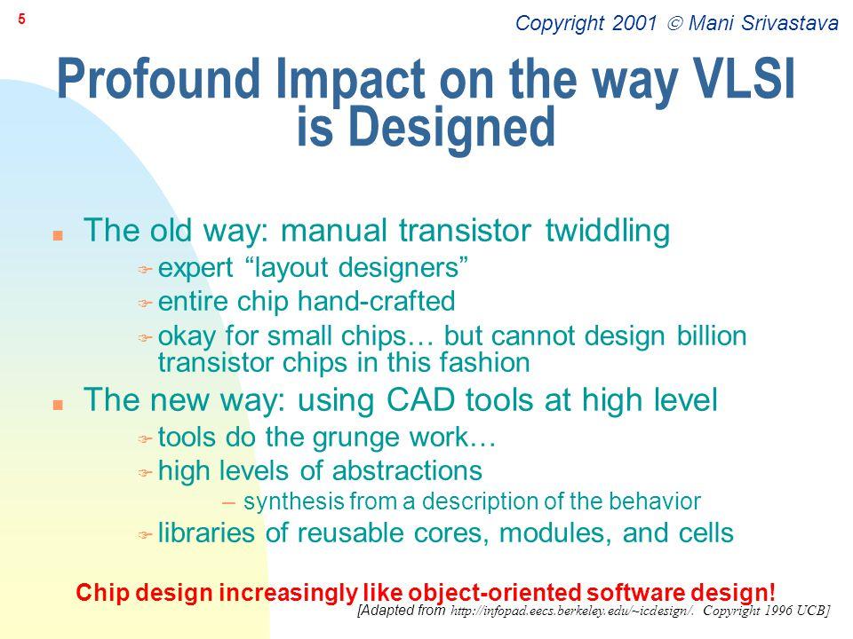Copyright 2001  Mani Srivastava 46 Tools for Custom Design n Layout editor (e.g.