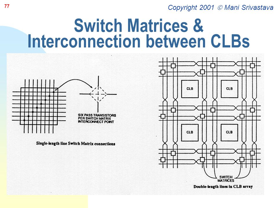 Copyright 2001  Mani Srivastava 77 Switch Matrices & Interconnection between CLBs