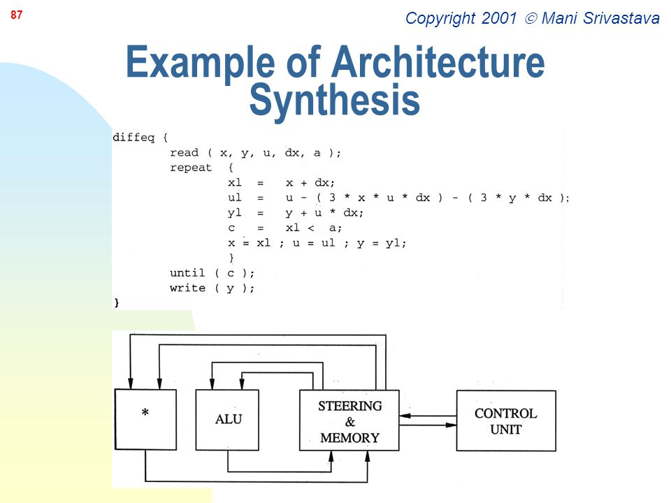 Copyright 2001  Mani Srivastava 87 Example of Architecture Synthesis ;