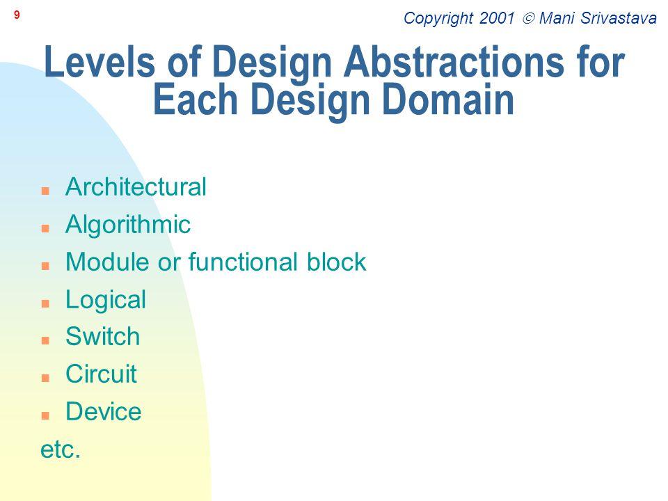 Copyright 2001  Mani Srivastava 10 Design Abstraction Levels [Adapted from http://infopad.eecs.berkeley.edu/~icdesign/.