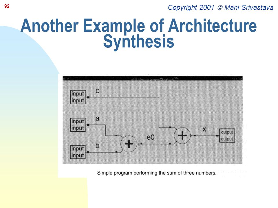 Copyright 2001  Mani Srivastava 92 Another Example of Architecture Synthesis