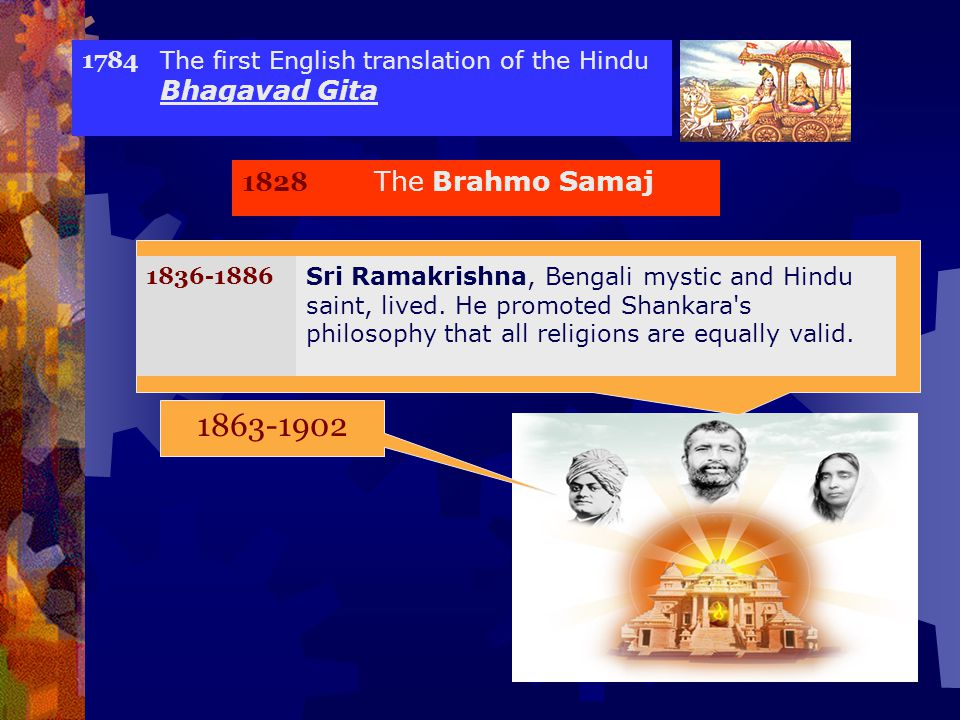 1784 The first English translation of the Hindu Bhagavad Gita 1828 The Brahmo Samaj 1836-1886 Sri Ramakrishna, Bengali mystic and Hindu saint, lived.