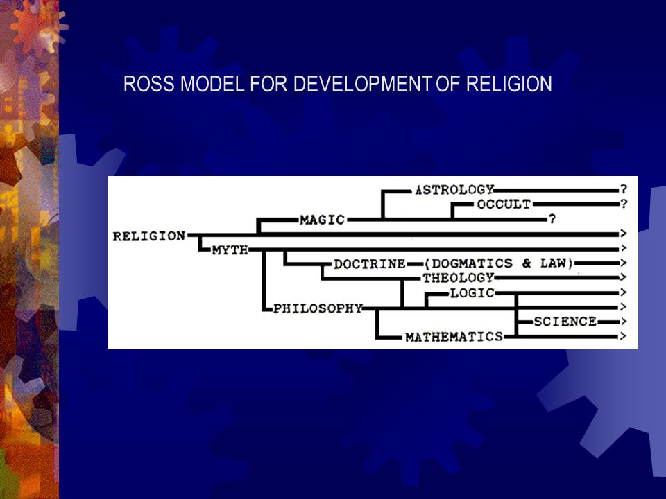 ROSS MODEL FOR DEVELOPMENT OF RELIGION