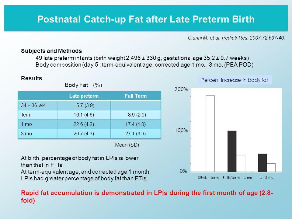 Gianni M, et al. Pediatr Res. 2007;72:637-40.