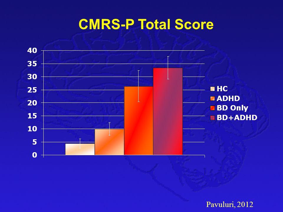 Pavuluri, 2012 CMRS-P Total Score