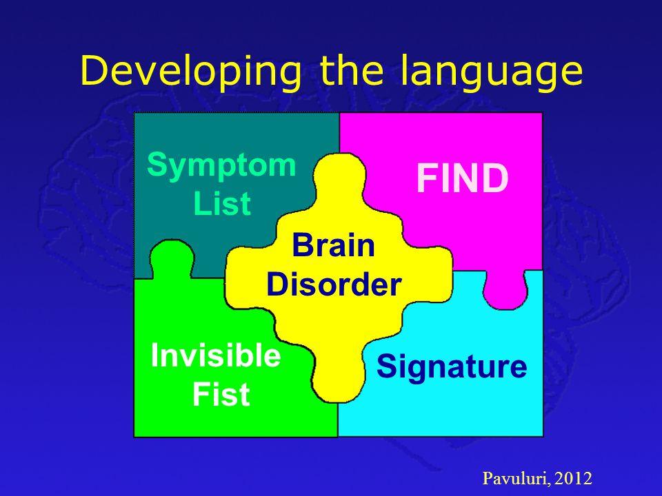 Pavuluri, 2012 Developing the language Symptom List FIND Invisible Fist Signature Brain Disorder