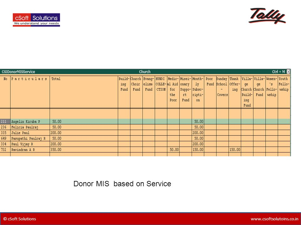 © cSoft Solutions www.csoftsolutoins.co.in Donor MIS based on Service
