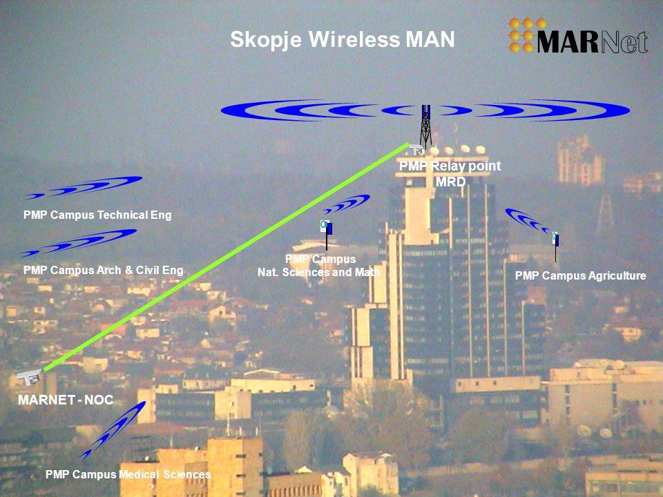 8 MARNET - GMON  GMON (Gigabit MARNET Metro Optical Network)  Start: Apr.
