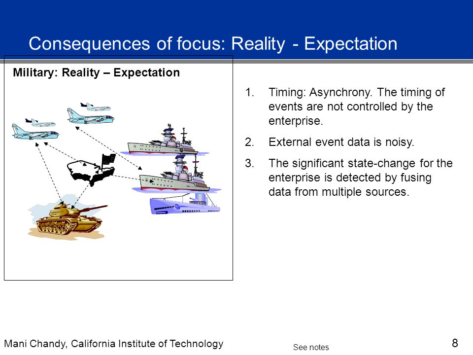 Mani Chandy, California Institute of Technology 8 See notes Consequences of focus: Reality - Expectation Military: Reality – Expectation 1.Timing: Asynchrony.