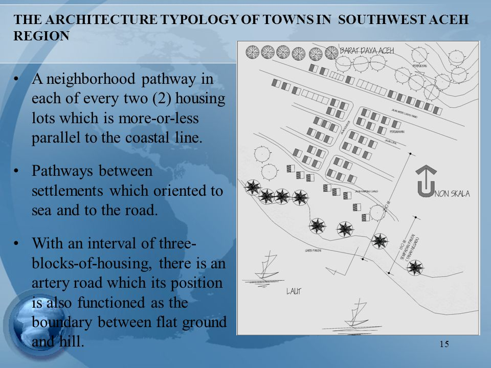 15 THE ARCHITECTURE TYPOLOGY OF TOWNS IN SOUTHWEST ACEH REGION A neighborhood pathway in each of every two (2) housing lots which is more-or-less parallel to the coastal line.