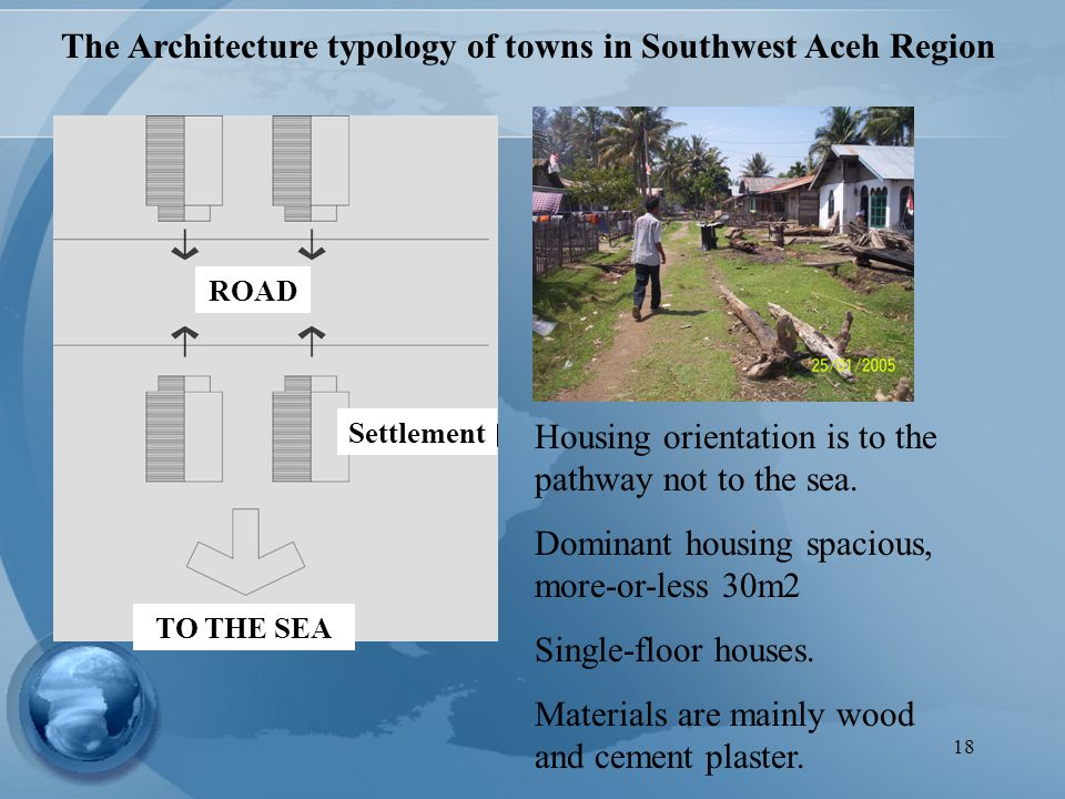 18 Housing orientation is to the pathway not to the sea. Dominant housing spacious, more-or-less 30m2 Single-floor houses. Materials are mainly wood a
