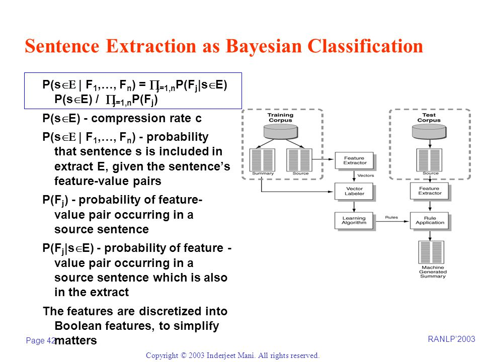 RANLP'2003 Page 42 Copyright © 2003 Inderjeet Mani. All rights reserved. Sentence Extraction as Bayesian Classification P(s  | F 1,…, F n ) =  j=1