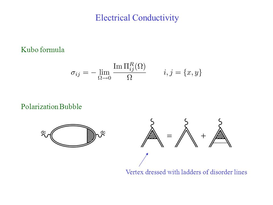 Electrical Conductivity Kubo formula Polarization Bubble Vertex dressed with ladders of disorder lines