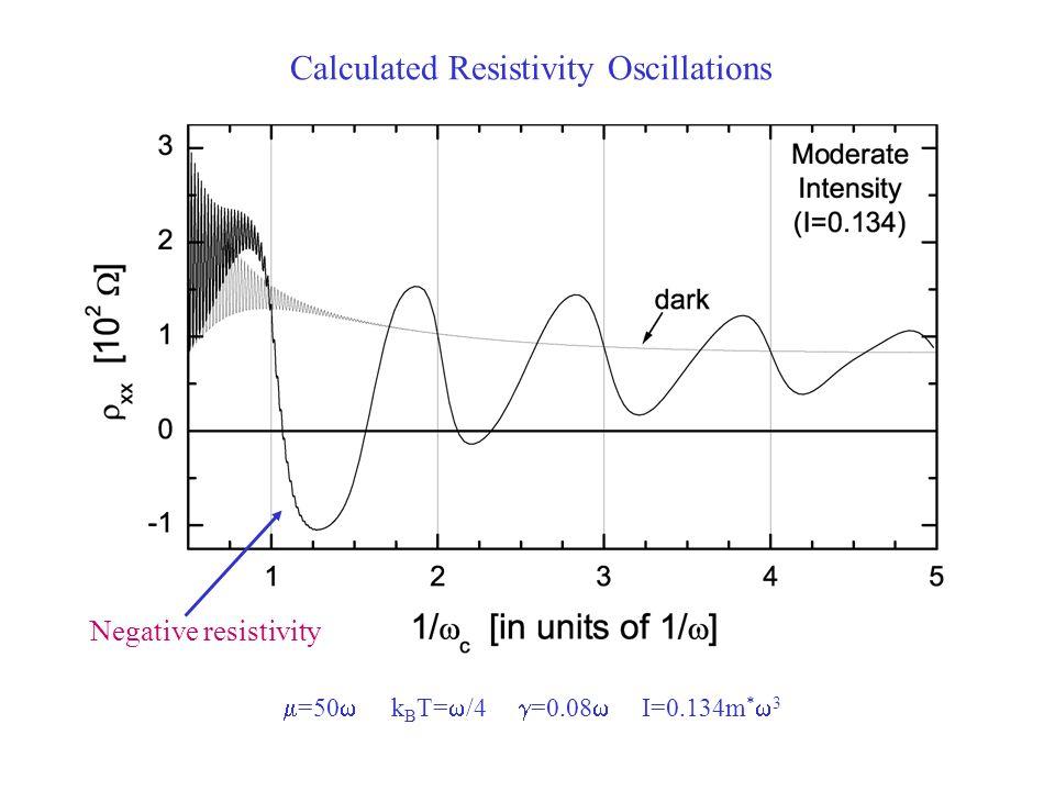 Calculated Resistivity Oscillations Negative resistivity  =50  k B T=  /4  =0.08  I=0.134m *  3