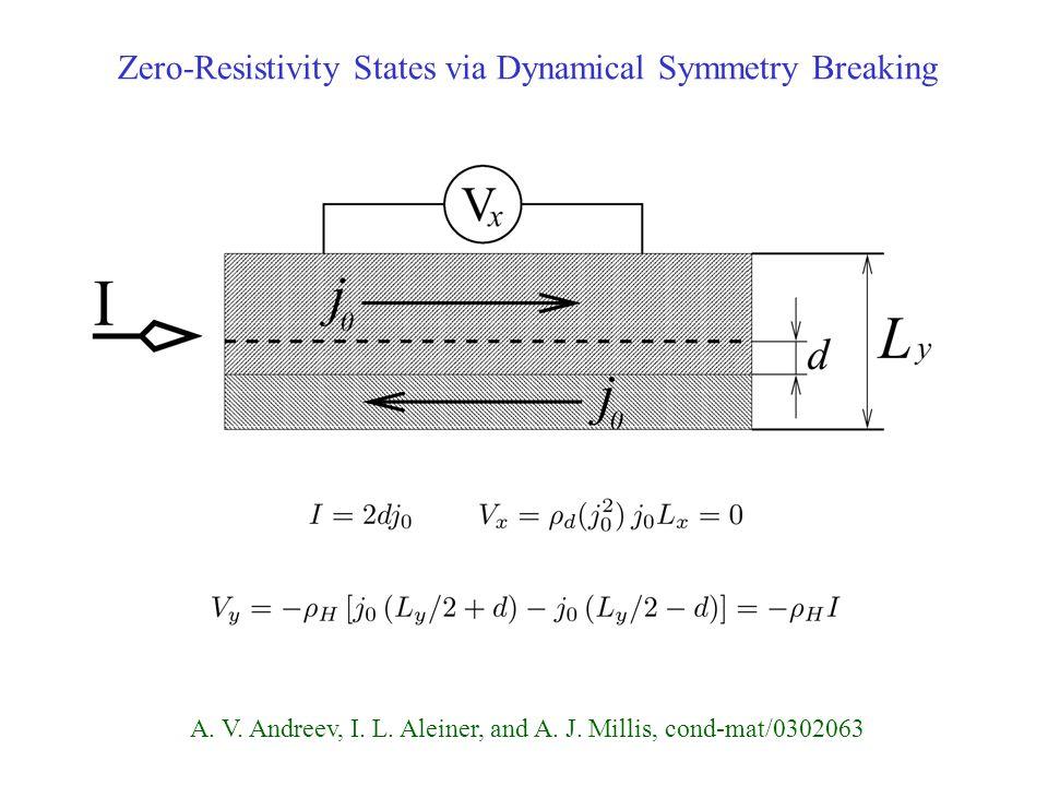 Zero-Resistivity States via Dynamical Symmetry Breaking A.