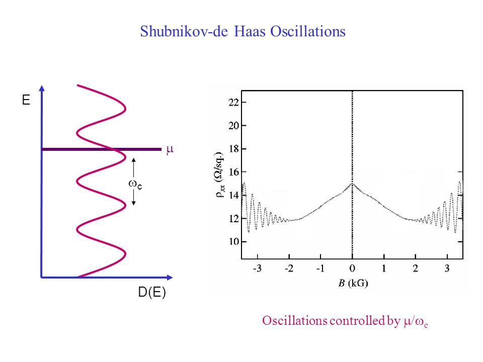 Shubnikov-de Haas Oscillations E cc D(E)  Oscillations controlled by  /  c