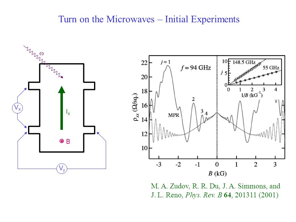 Turn on the Microwaves – Initial Experiments M. A.