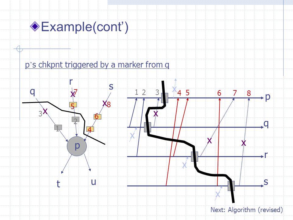 Example(cont') p q r s p x x x q r s t u 1 2 3 4 5 6 7 8 p ' s chkpnt triggered by a marker from q x x x x x x x 1 2 3 4 5 6 7 8 Next: Algorithm (revised)