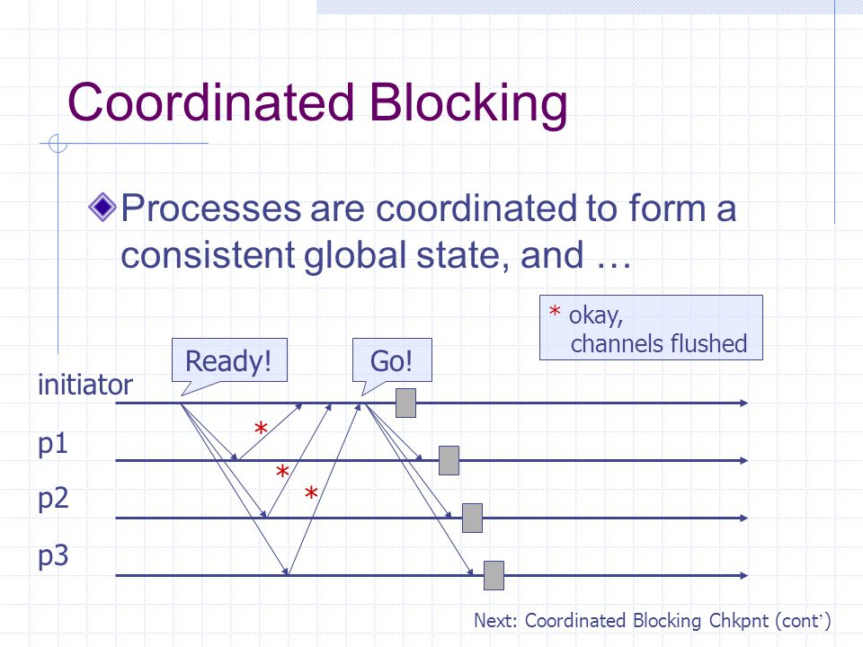 Coordinated Blocking Processes are coordinated to form a consistent global state, and … initiator Ready!Go.
