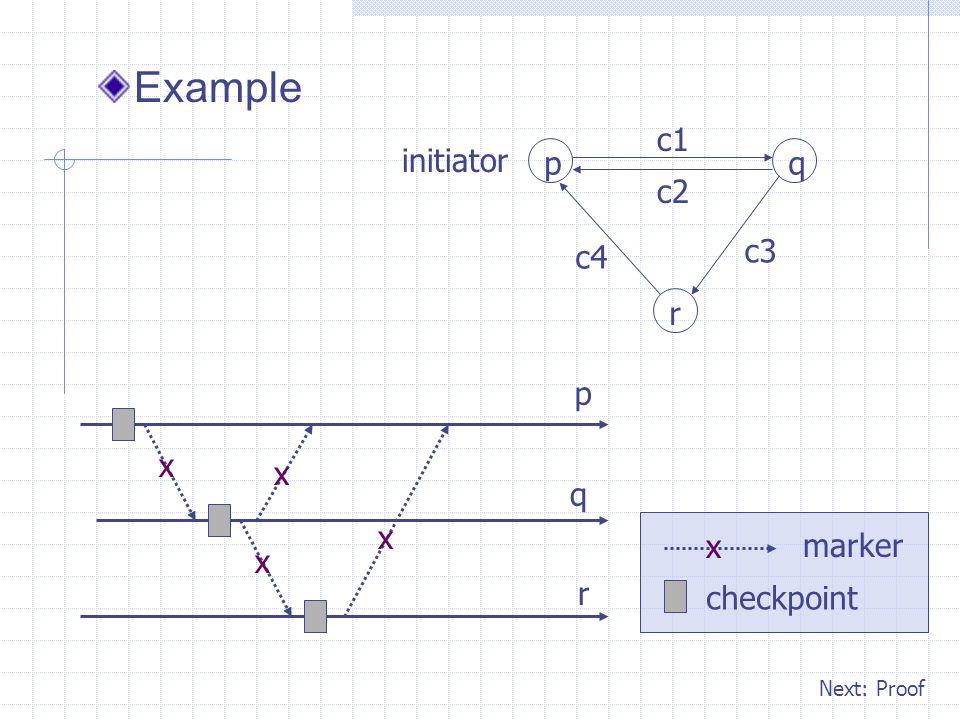 Example pq r c1 c2 c3 c4 initiator p q r marker checkpoint x x x x x Next: Proof