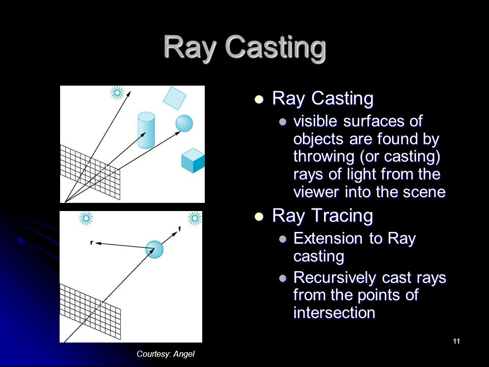 11 Ray Casting Ray Casting Ray Casting visible surfaces of objects are found by throwing (or casting) rays of light from the viewer into the scene Ray