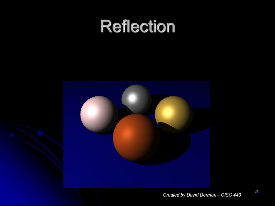 34 Reflection Created by David Derman – CISC 440