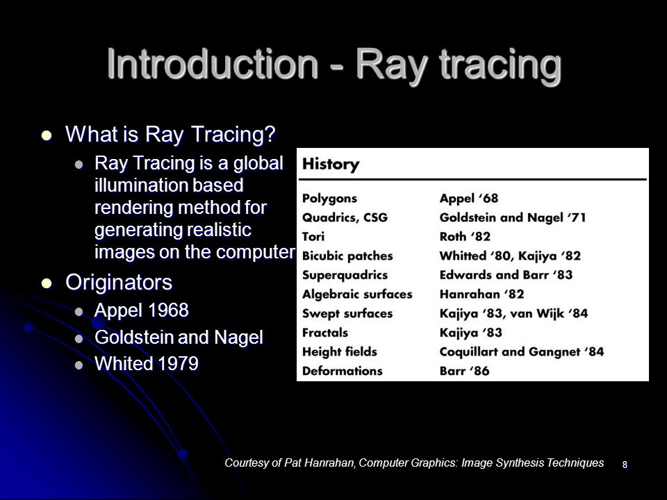 8 Introduction - Ray tracing What is Ray Tracing? What is Ray Tracing? Ray Tracing is a global illumination based rendering method for generating real