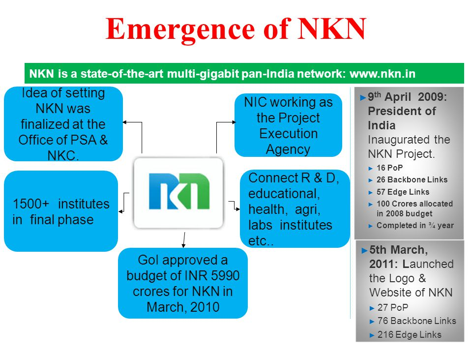 NKN is a state-of-the-art multi-gigabit pan-India network: www.nkn.in ► 9 th April 2009: President of India Inaugurated the NKN Project.