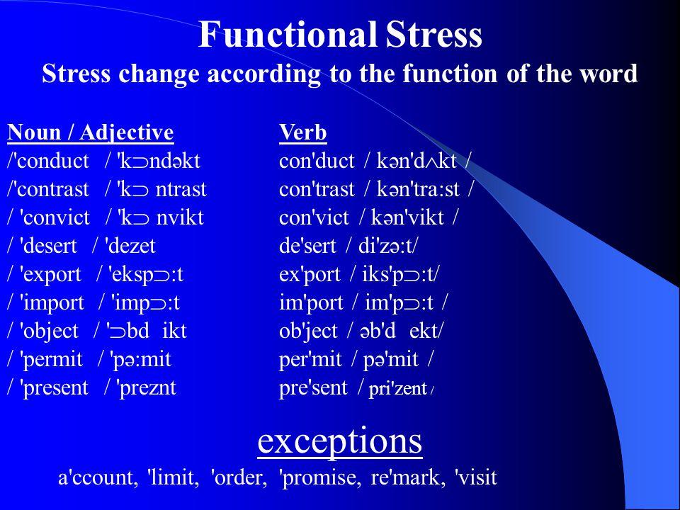 Functional Stress Stress change according to the function of the word Noun / Adjective Verb / conduct / k  ndәktcon duct / kәn d  kt / / contrast / k  ntrastcon trast / kәn tra:st / / convict / k  nvikt con vict / kәn vikt / / desert / dezetde sert / di zә:t/ / export / eksp  :tex port / iks p  :t/ / import / imp  :tim port / im p  :t / / object /  bd iktob ject / әb d ekt/ / permit / pә:mitper mit / pә mit / / present / prezntpre sent / pri zent / exceptions a ccount, limit, order, promise, re mark, visit
