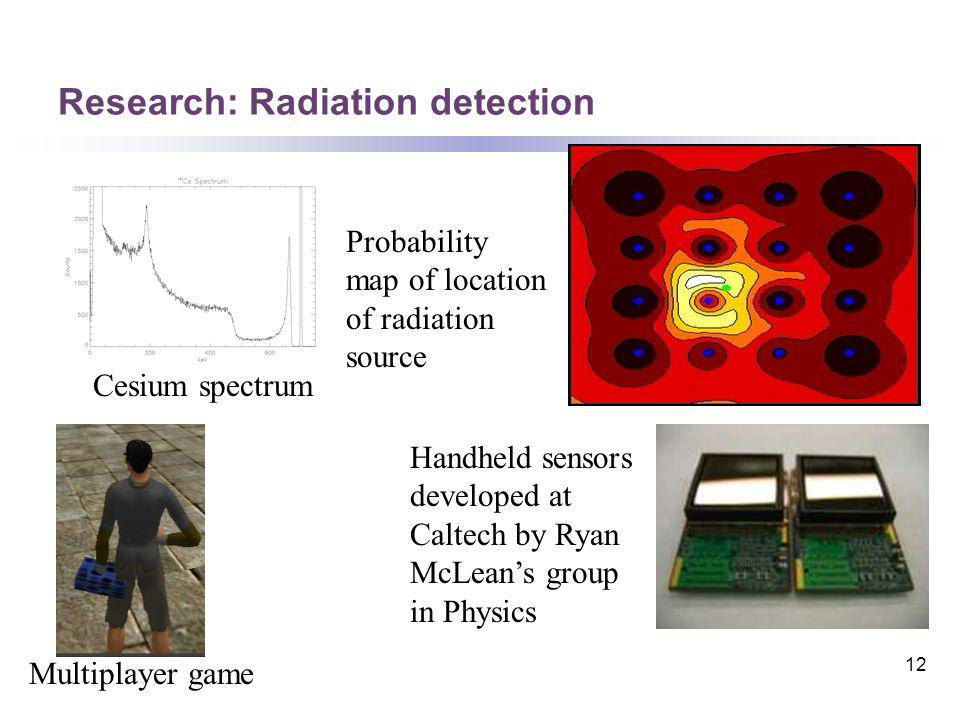 12 Research: Radiation detection Handheld sensors developed at Caltech by Ryan McLean's group in Physics Probability map of location of radiation source Cesium spectrum Multiplayer game